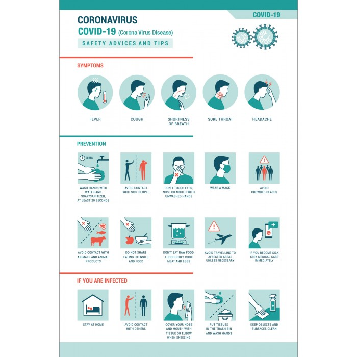 CoronaVirus (Covid-19) Safety Poster Printing